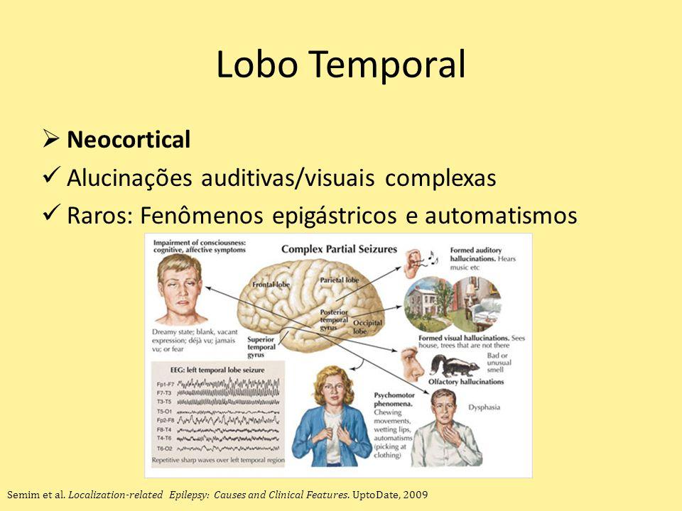 Lobo Temporal Neocortical Alucinações auditivas/visuais complexas