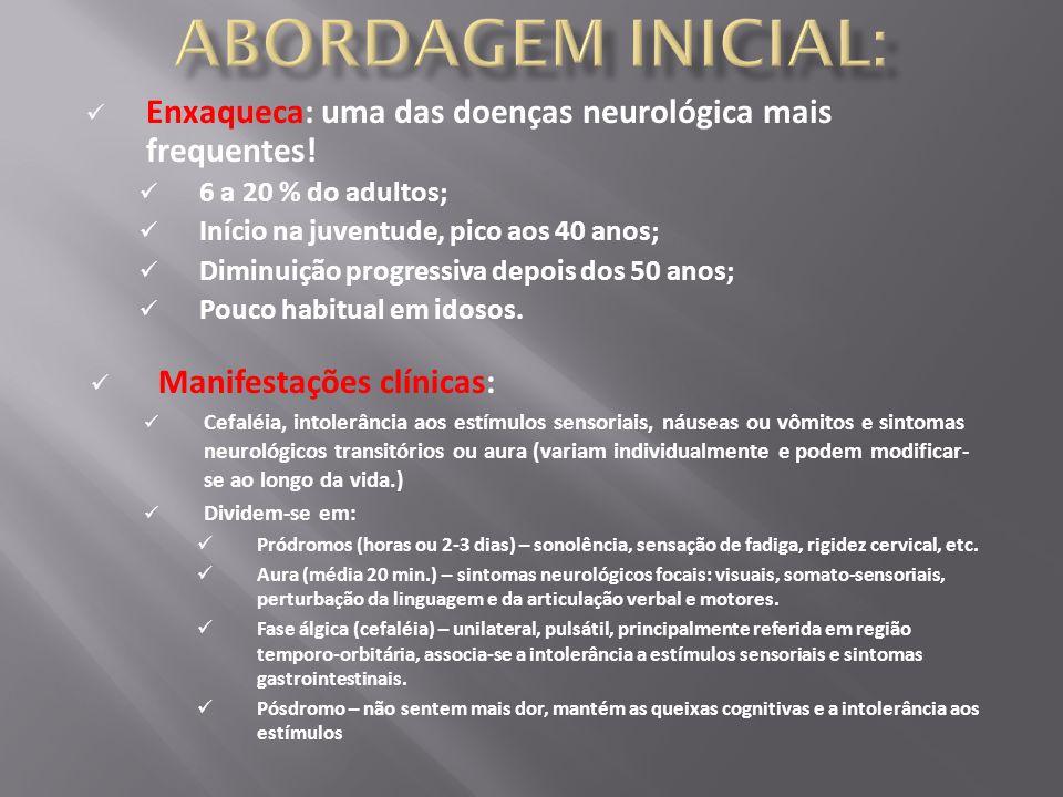 Abordagem Inicial: Enxaqueca: uma das doenças neurológica mais frequentes! 6 a 20 % do adultos; Início na juventude, pico aos 40 anos;