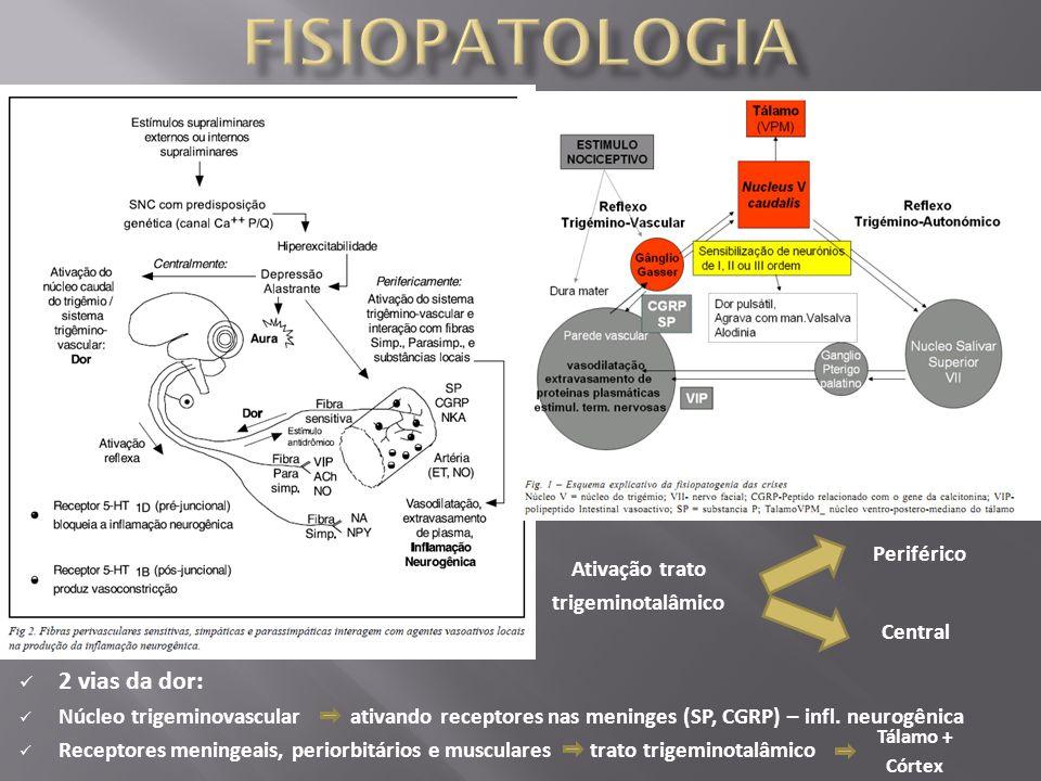 fisiopatologia 2 vias da dor: Periférico Ativação trato
