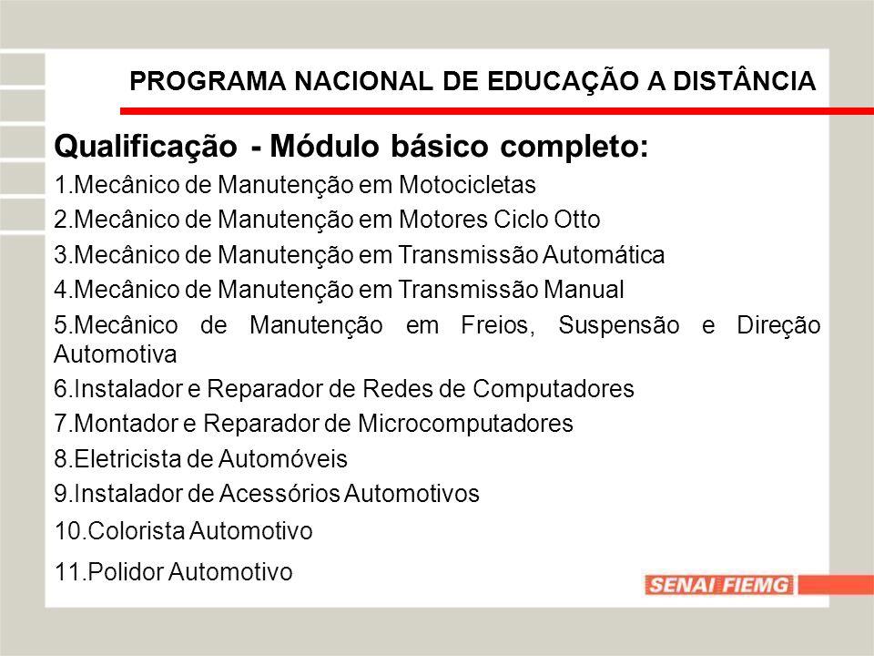 Qualificação - Módulo básico completo: