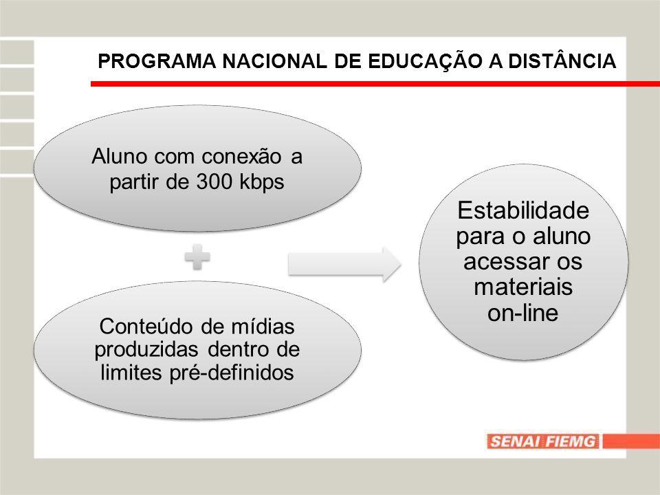 Estabilidade para o aluno acessar os materiais on-line