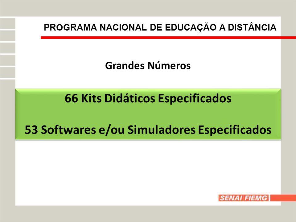 66 Kits Didáticos Especificados