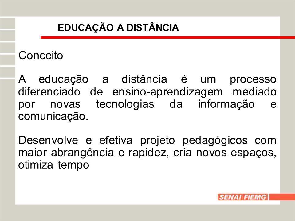 EDUCAÇÃO A DISTÂNCIA Conceito.