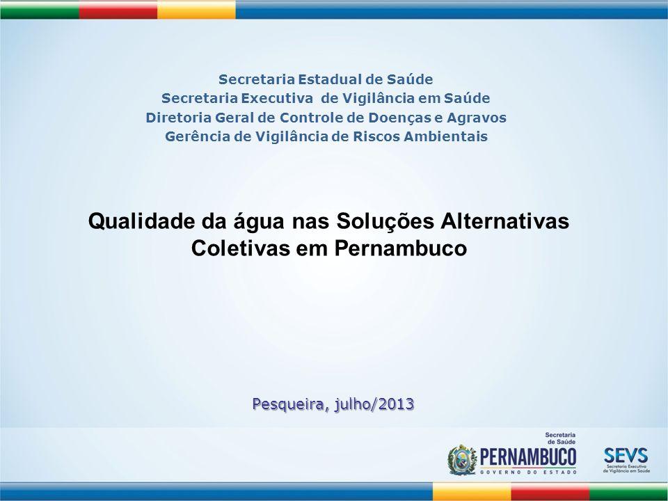 Qualidade da água nas Soluções Alternativas Coletivas em Pernambuco