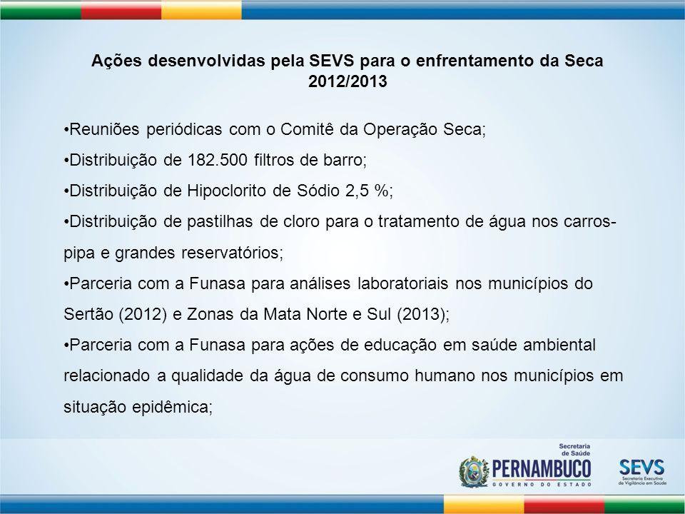 Ações desenvolvidas pela SEVS para o enfrentamento da Seca 2012/2013