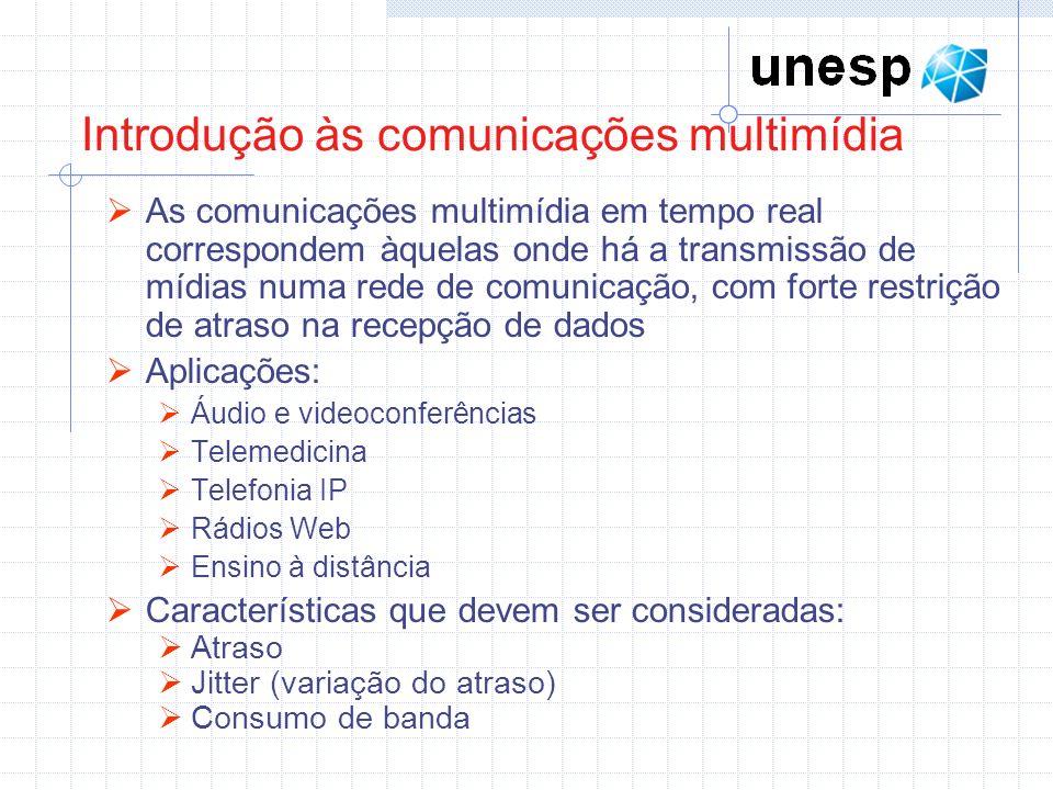 Introdução às comunicações multimídia