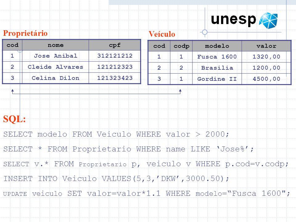 SQL: Proprietário Veículo