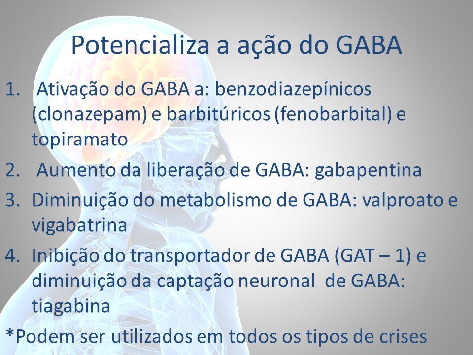 Potencializa a ação do GABA