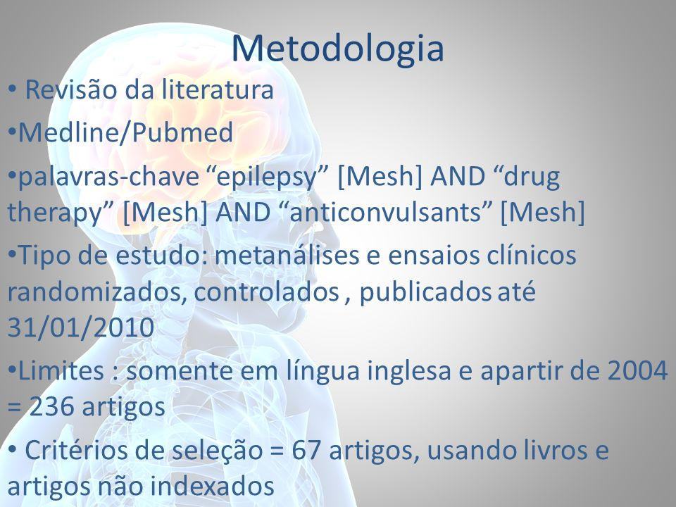 Metodologia Revisão da literatura Medline/Pubmed