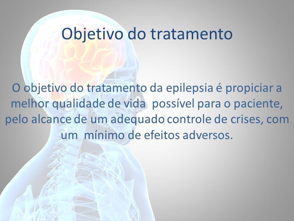 Objetivo do tratamento