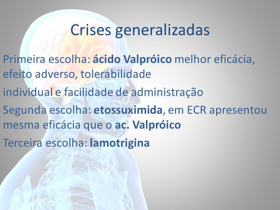Crises generalizadas Primeira escolha: ácido Valpróico melhor eficácia, efeito adverso, tolerabilidade.