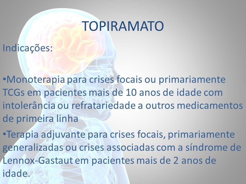 TOPIRAMATO Indicações: