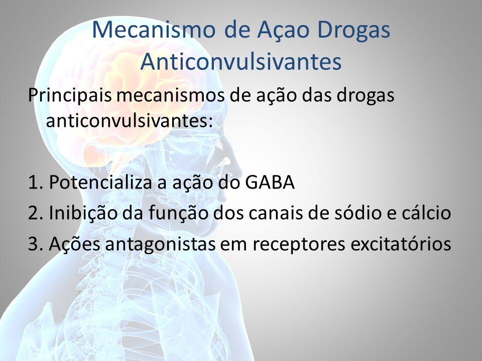 Mecanismo de Açao Drogas Anticonvulsivantes