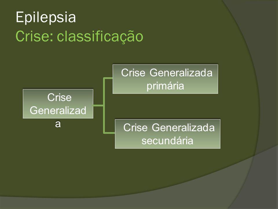 Epilepsia Crise: classificação
