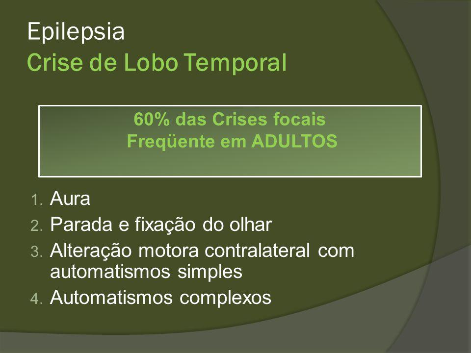 Epilepsia Crise de Lobo Temporal