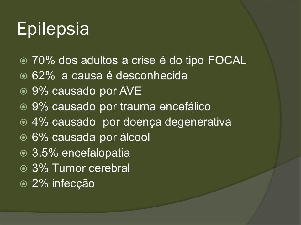 Epilepsia 70% dos adultos a crise é do tipo FOCAL