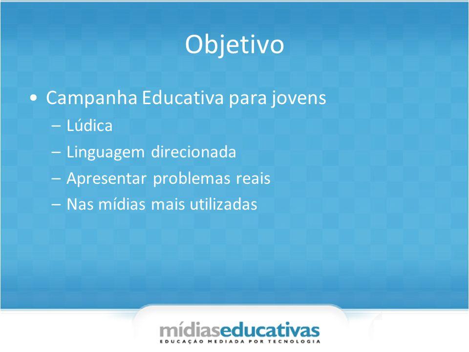 Objetivo Campanha Educativa para jovens Lúdica Linguagem direcionada