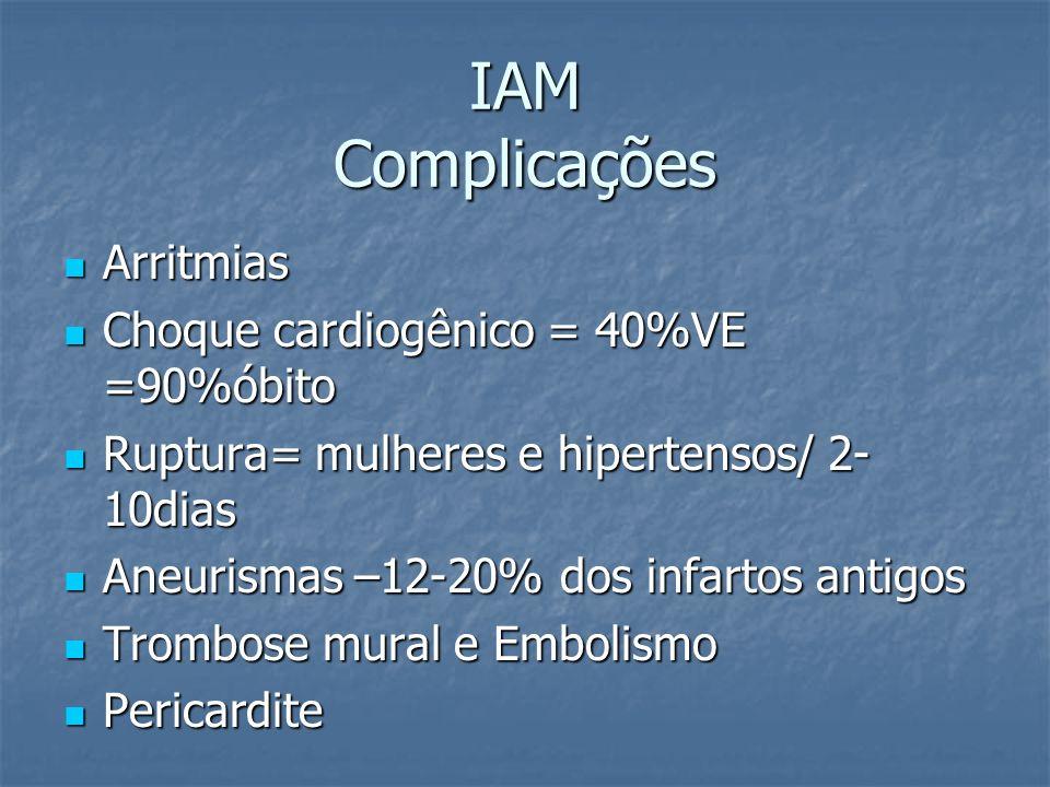 IAM Complicações Arritmias Choque cardiogênico = 40%VE =90%óbito