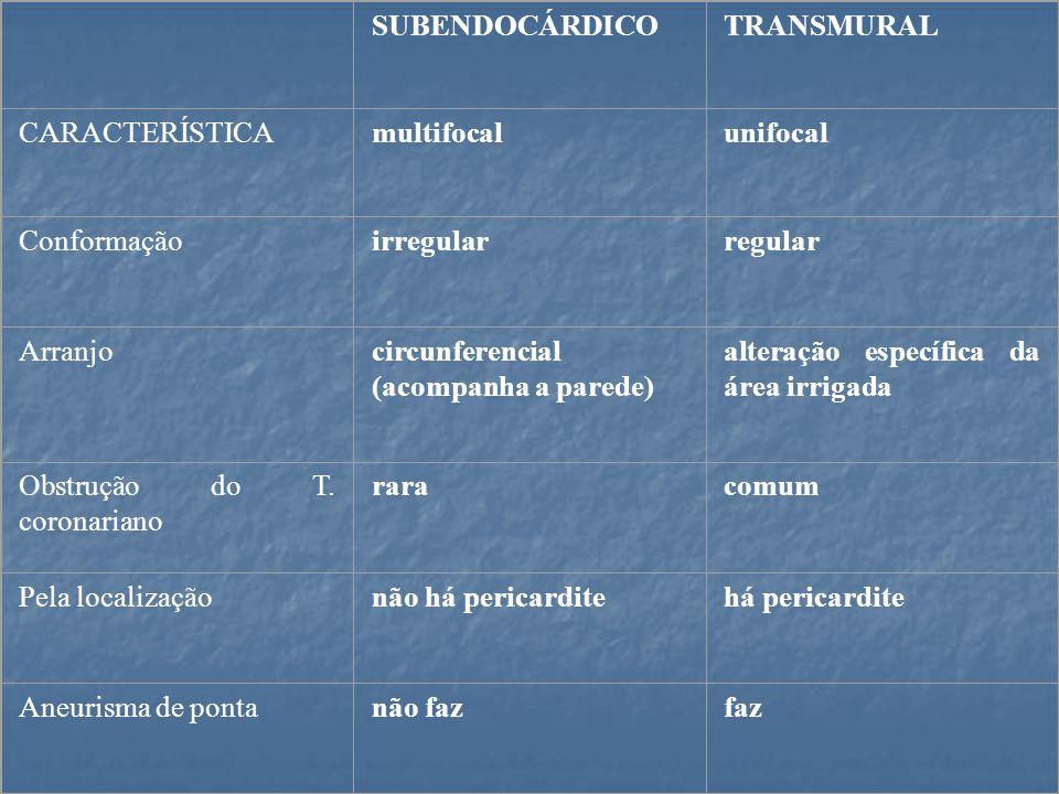 SUBENDOCÁRDICO. TRANSMURAL. CARACTERÍSTICA. multifocal. unifocal. Conformação. irregular. regular.