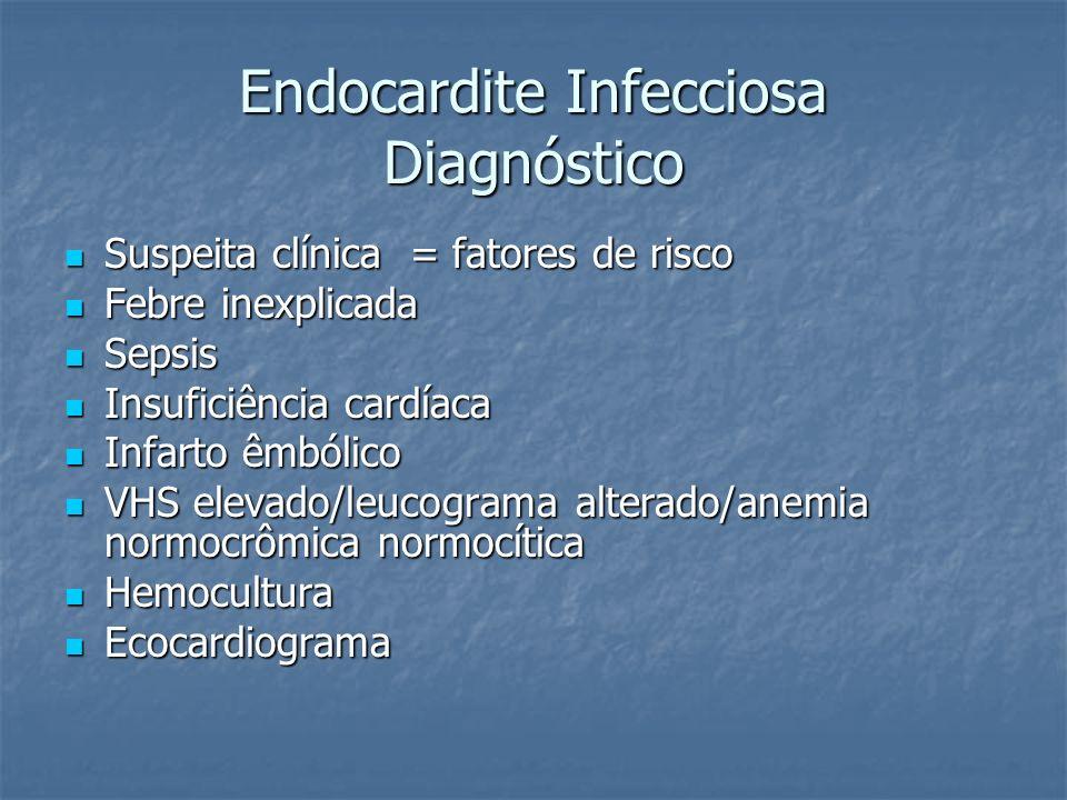Endocardite Infecciosa Diagnóstico