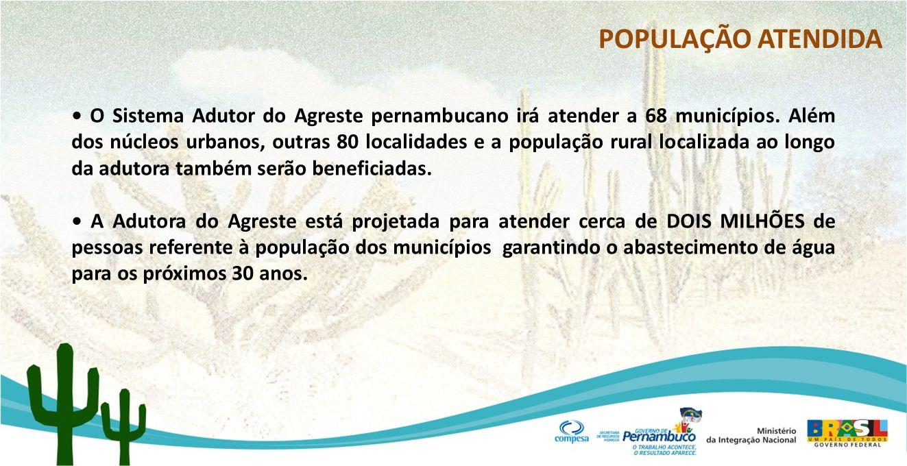 POPULAÇÃO ATENDIDA