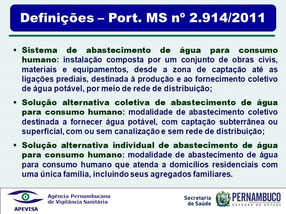 Definições – Port. MS nº 2.914/2011