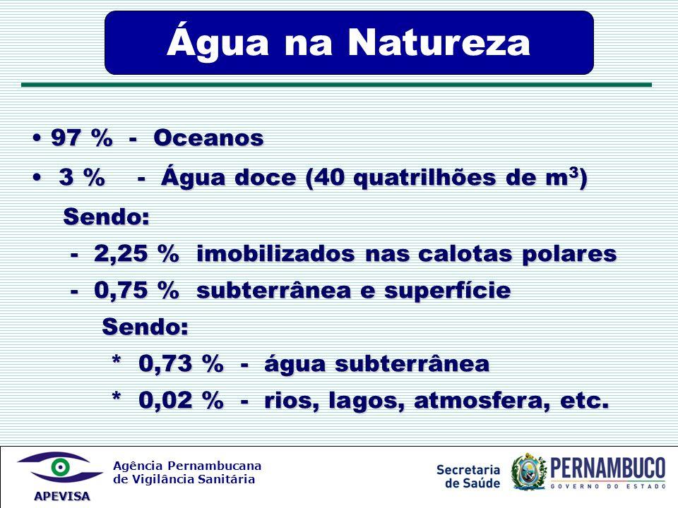 Água na Natureza 97 % - Oceanos 3 % - Água doce (40 quatrilhões de m3)
