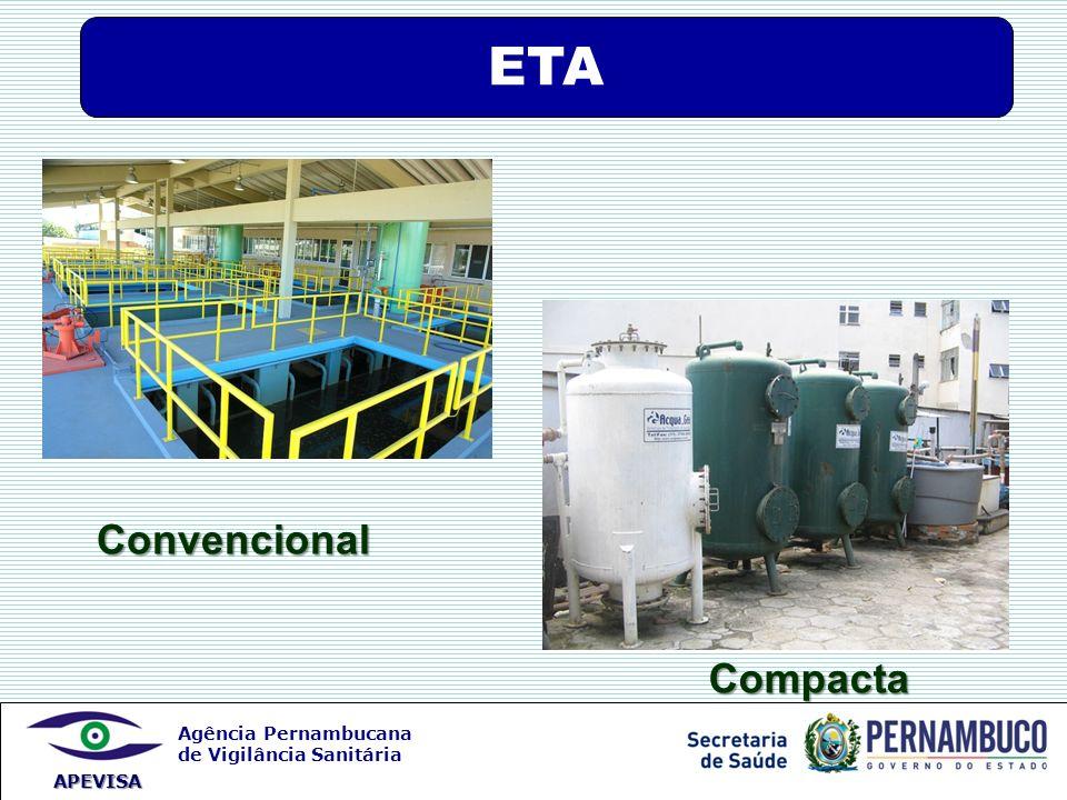 ETA Convencional Compacta