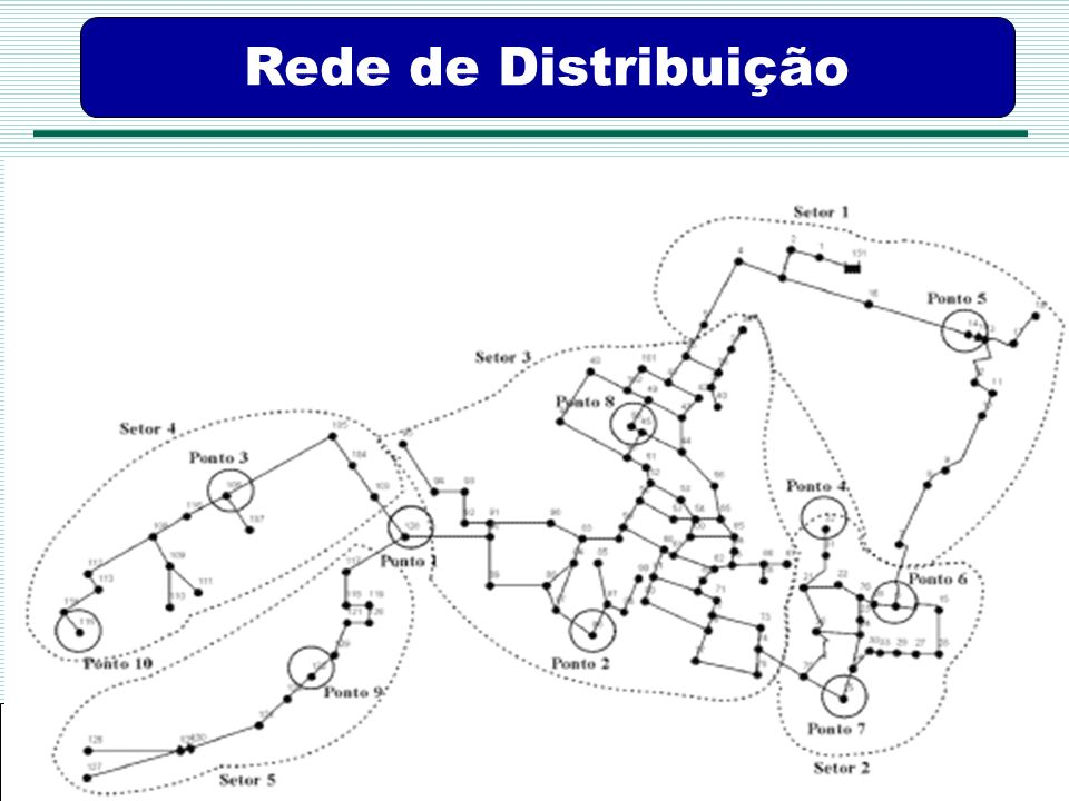 Rede de Distribuição