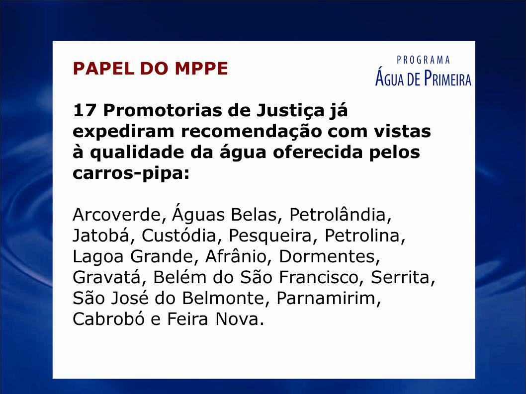 PAPEL DO MPPE 17 Promotorias de Justiça já expediram recomendação com vistas à qualidade da água oferecida pelos carros-pipa: