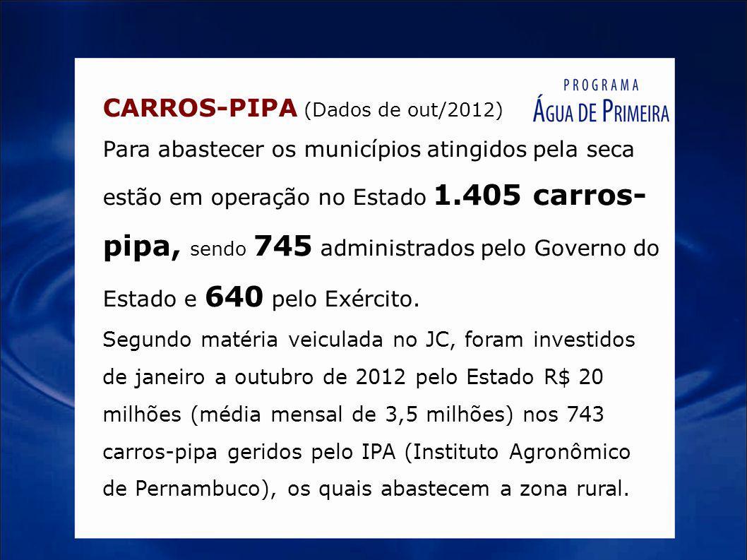 CARROS-PIPA (Dados de out/2012) Para abastecer os municípios atingidos pela seca estão em operação no Estado 1.405 carros-pipa, sendo 745 administrados pelo Governo do Estado e 640 pelo Exército.