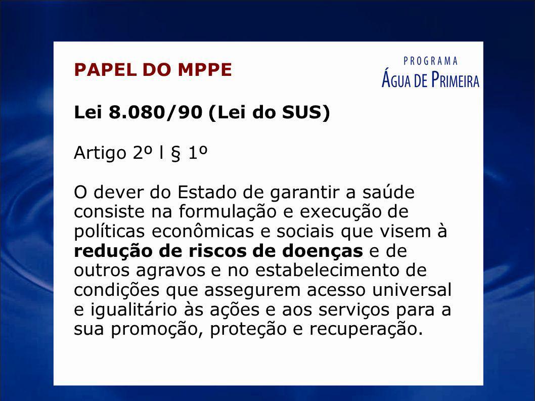 PAPEL DO MPPE Lei 8.080/90 (Lei do SUS) Artigo 2º l § 1º.