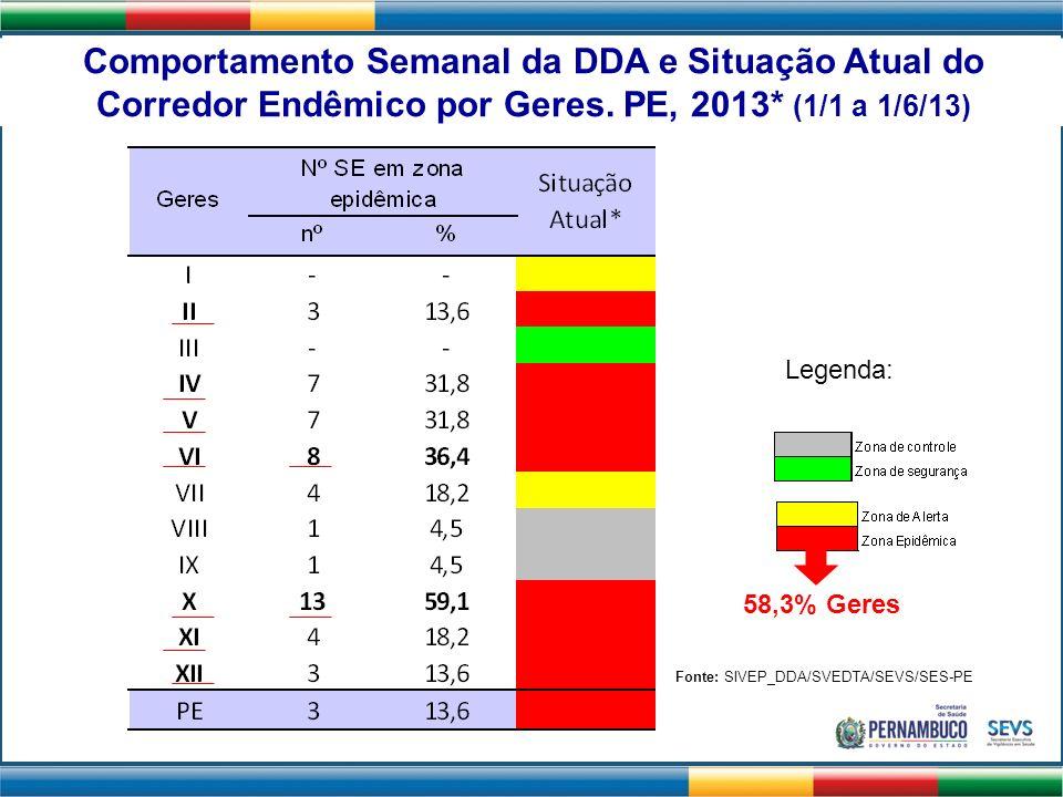 Comportamento Semanal da DDA e Situação Atual do Corredor Endêmico por Geres. PE, 2013* (1/1 a 1/6/13)