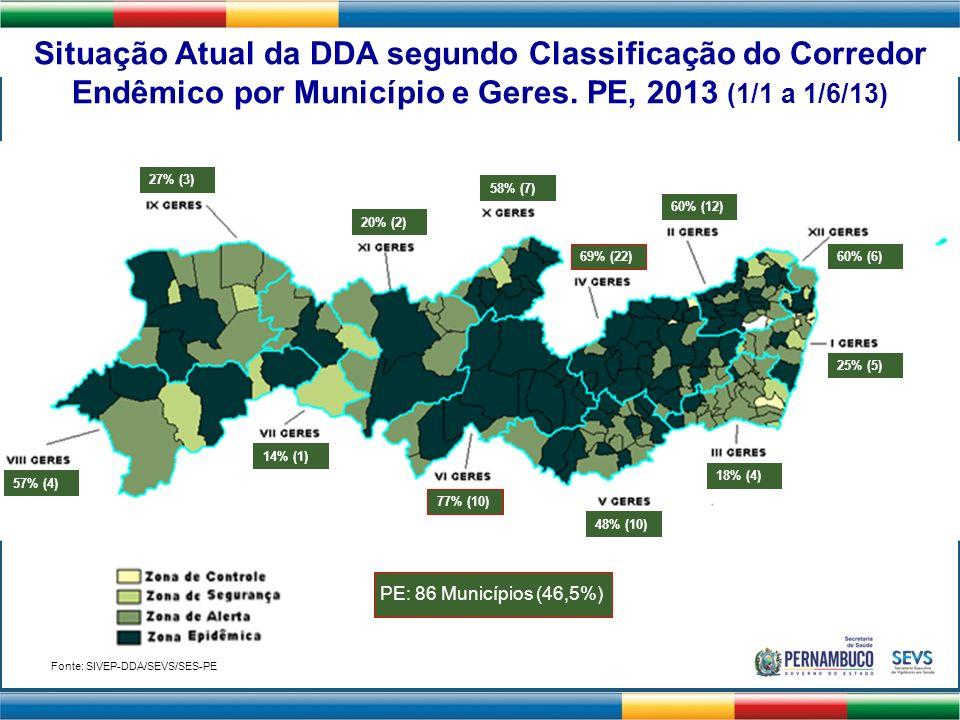 Situação Atual da DDA segundo Classificação do Corredor Endêmico por Município e Geres. PE, 2013 (1/1 a 1/6/13)