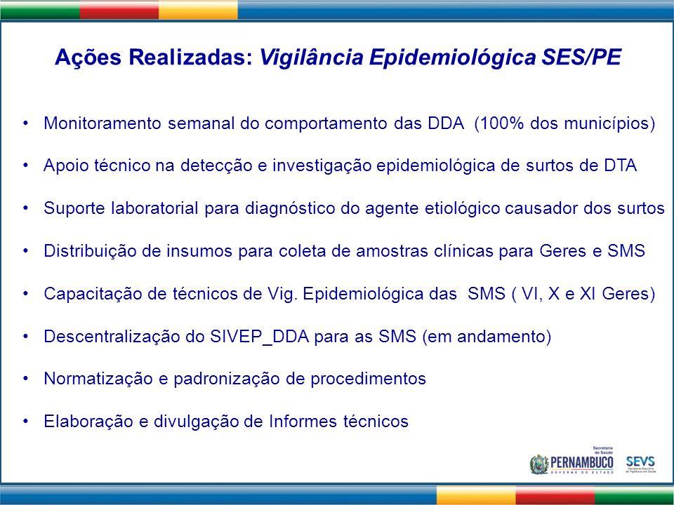 Ações Realizadas: Vigilância Epidemiológica SES/PE