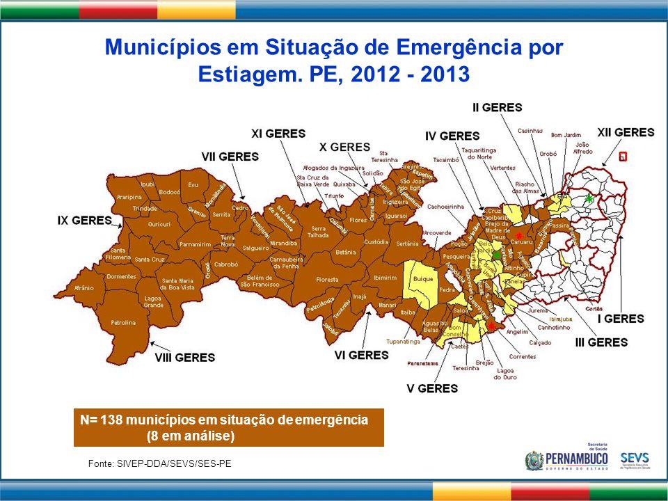 Municípios em Situação de Emergência por Estiagem. PE, 2012 - 2013