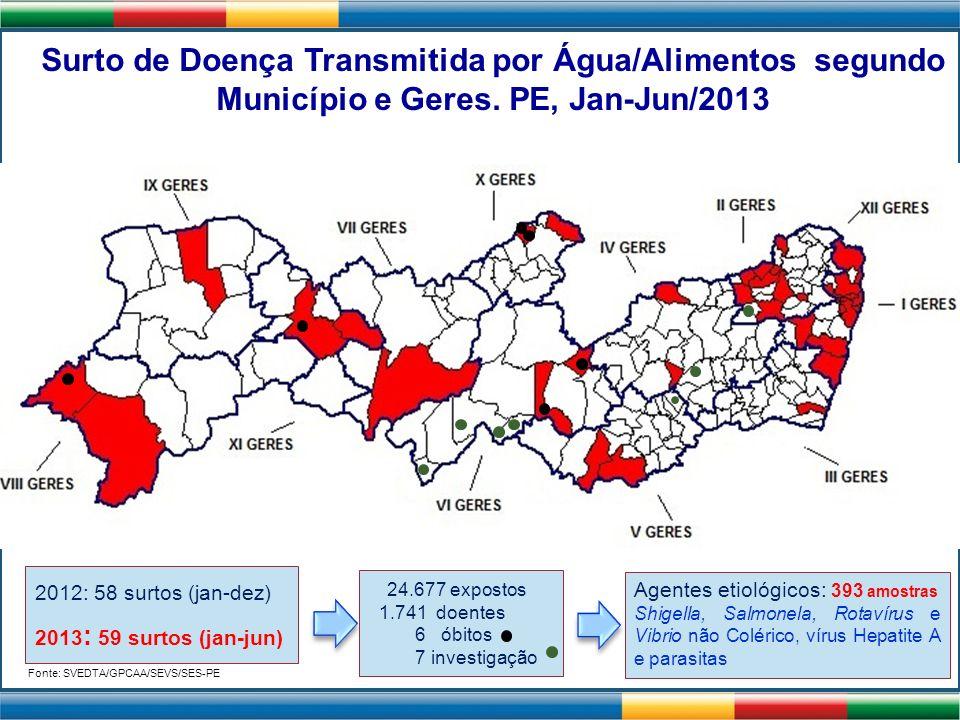 Surto de Doença Transmitida por Água/Alimentos segundo Município e Geres. PE, Jan-Jun/2013