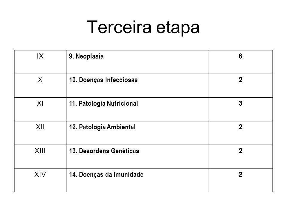 Terceira etapa IX 9. Neoplasia 6 X 10. Doenças Infecciosas 2 XI