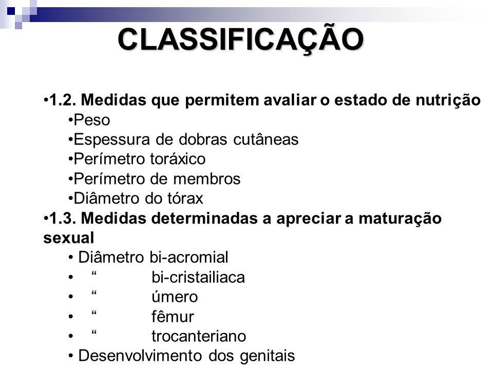 CLASSIFICAÇÃO 1.2. Medidas que permitem avaliar o estado de nutrição