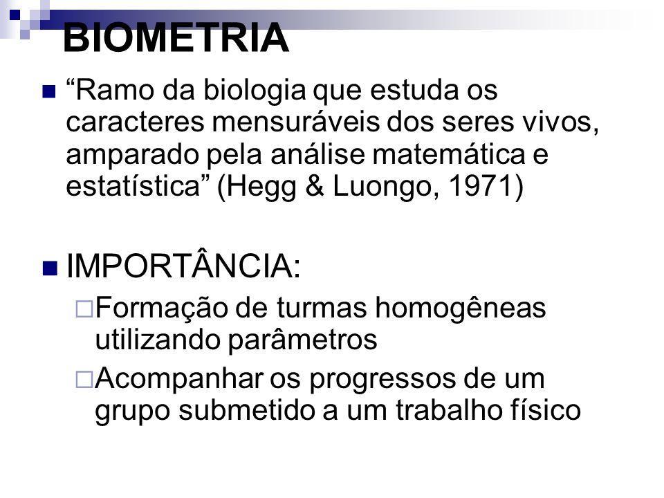 BIOMETRIA IMPORTÂNCIA: