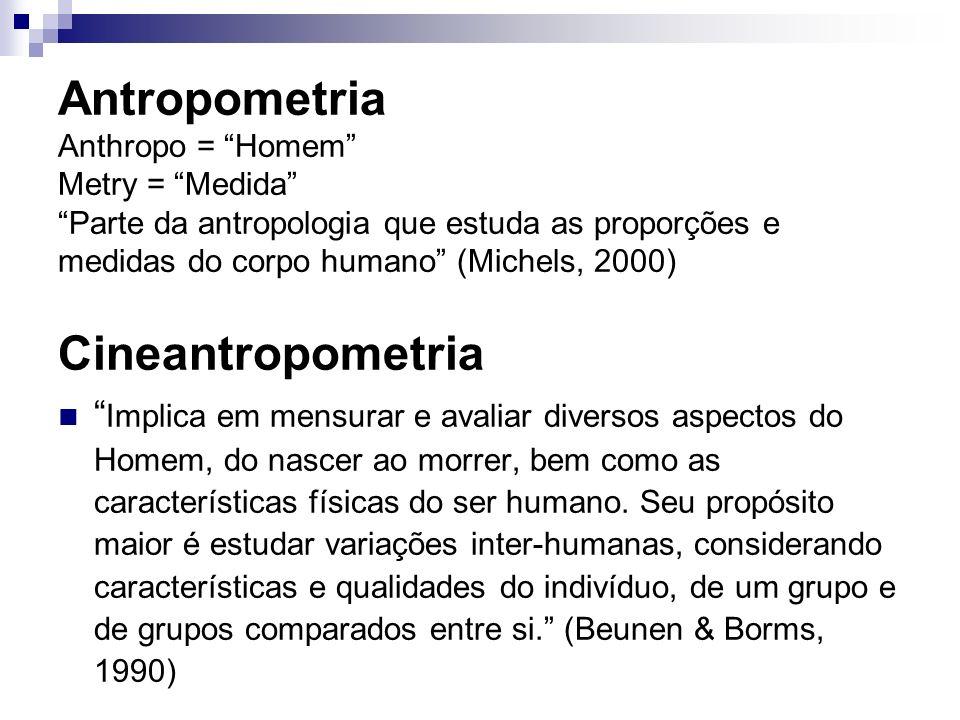 Antropometria Anthropo = Homem Metry = Medida Parte da antropologia que estuda as proporções e medidas do corpo humano (Michels, 2000)