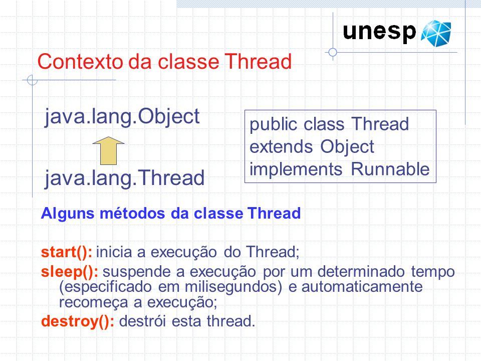 Contexto da classe Thread