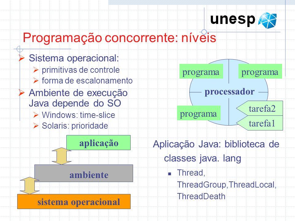 Programação concorrente: níveis