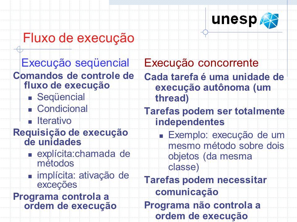 Fluxo de execução Execução seqüencial Execução concorrente
