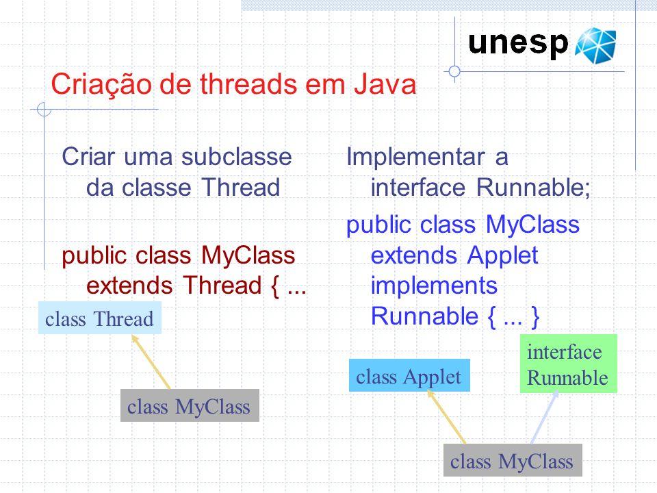 Criação de threads em Java