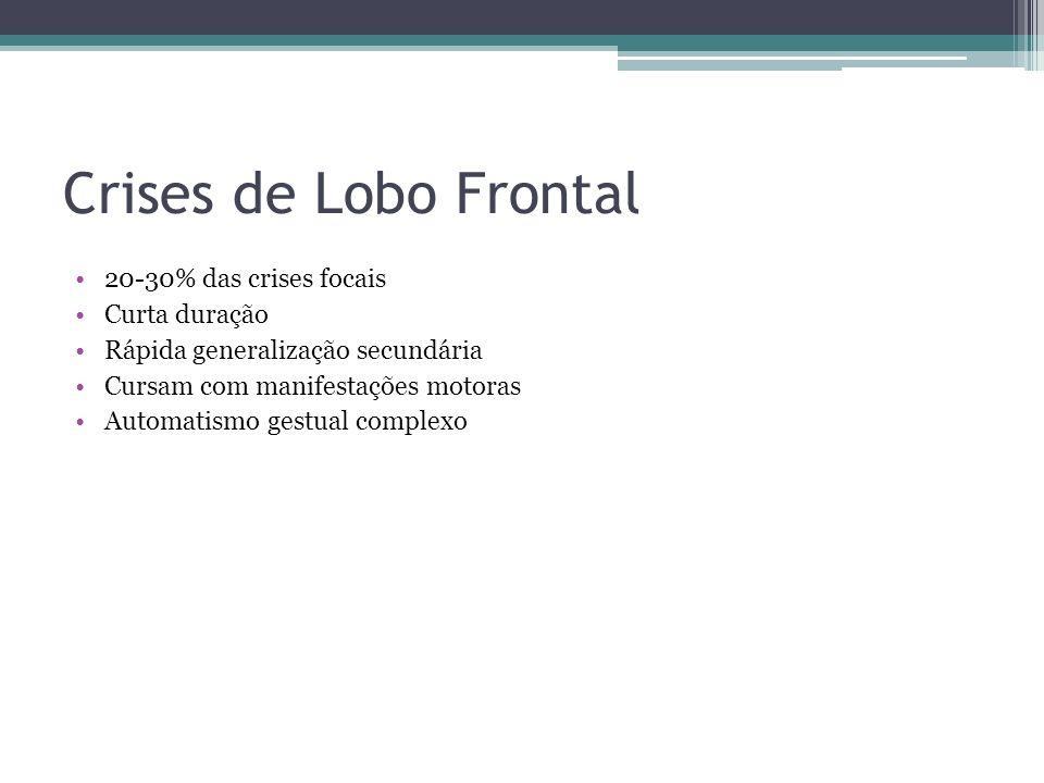 Crises de Lobo Frontal 20-30% das crises focais Curta duração