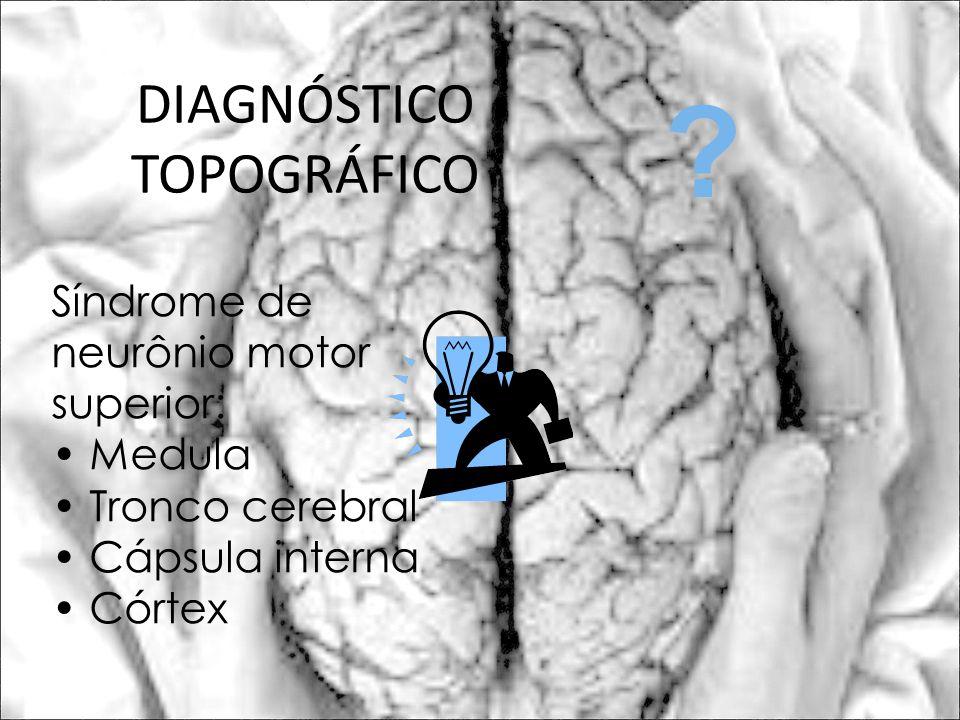 DIAGNÓSTICO TOPOGRÁFICO