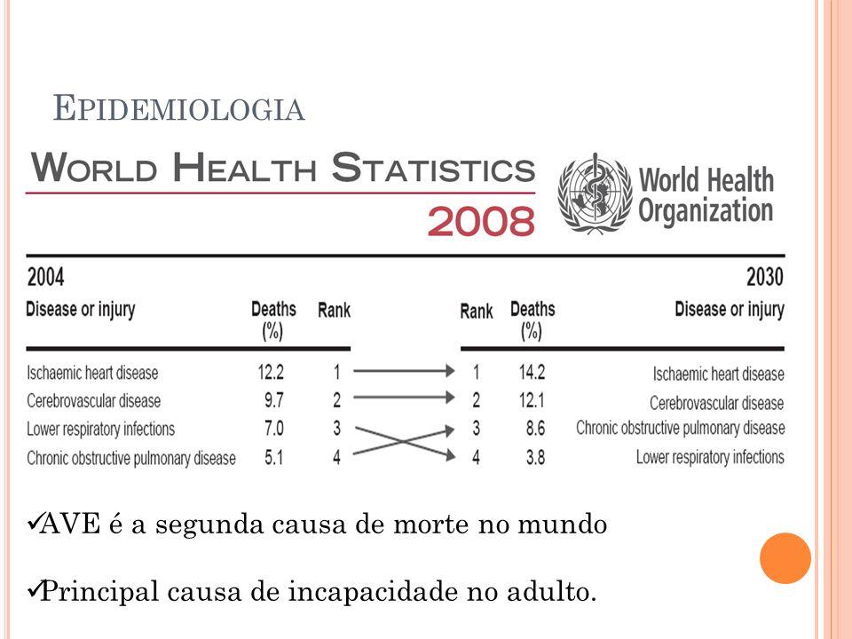 Epidemiologia AVE é a segunda causa de morte no mundo