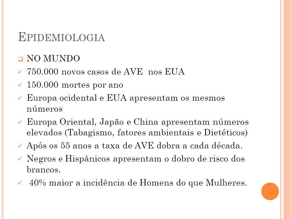Epidemiologia NO MUNDO 750.000 novos casos de AVE nos EUA