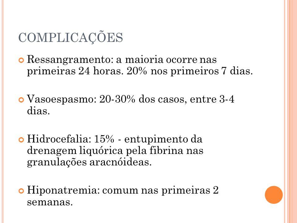 COMPLICAÇÕESRessangramento: a maioria ocorre nas primeiras 24 horas. 20% nos primeiros 7 dias. Vasoespasmo: 20-30% dos casos, entre 3-4 dias.